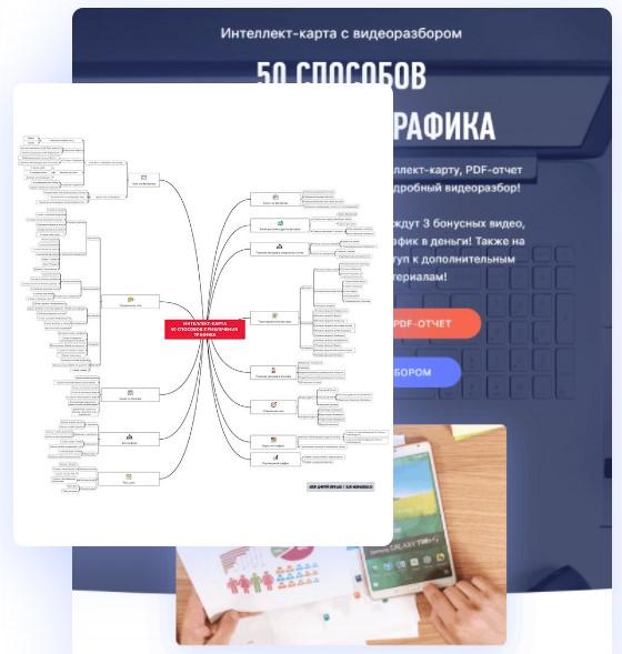 Интеллект-карта - 50 способов привлечения трафика